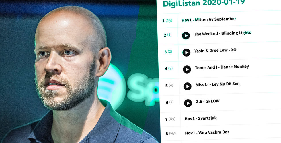 P3 ställer in program – på grund av fejkade streams på Spotify