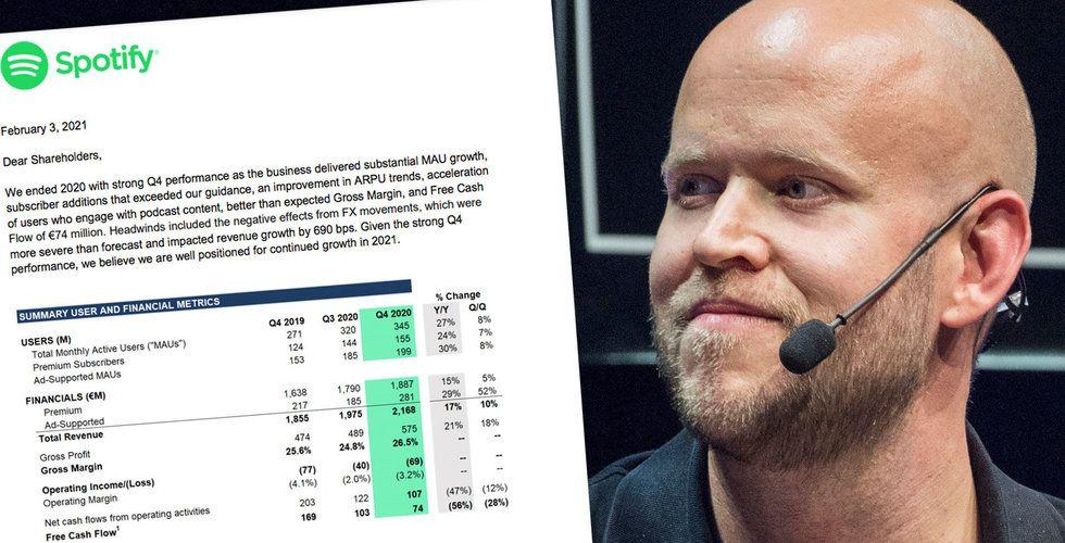 Spotify sviker börsen – aktien faller brant efter rapport