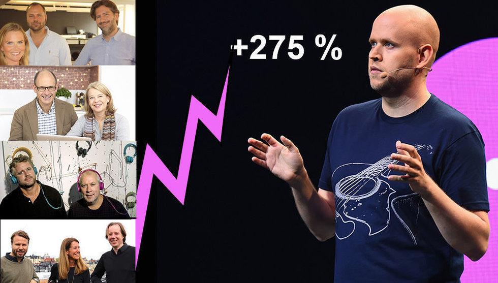 Breakit - Investeringar i svenska tech-bolag slår alla rekord - plus 275 procent