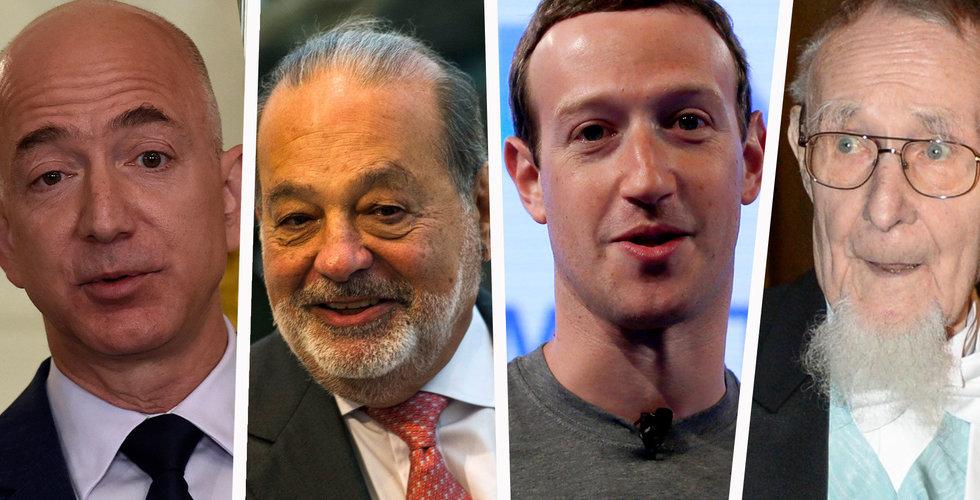 Breakit - Här är världens rikaste människor – Ingvar Kamprad bara på tionde plats