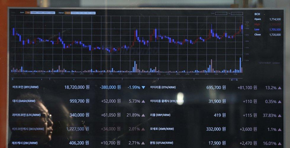 Breakit - Sydkorea hotar att stänga börser – nu faller bitcoinpriset kraftigt