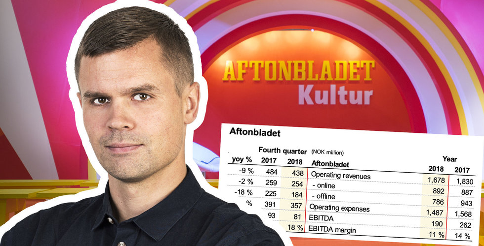Aftonbladet tappar intäkter (snabbt) – räckviddsmediernas kris är här
