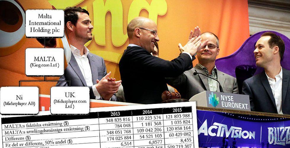 Skattesmällen för Candy Crush-bolaget King kan dubblas – grundarna riskerar få hela notan