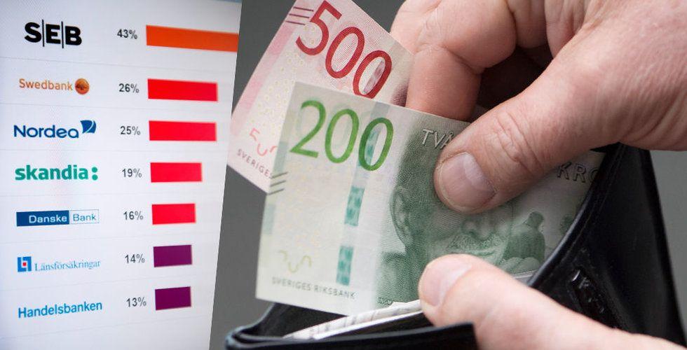LISTA: Här är svenska P2P-utmanarna som vill sno bankernas lånekunder