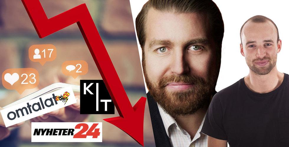 """Svenska mediesajter backar rejält på Facebook – """"Viral journalistik är dött"""""""