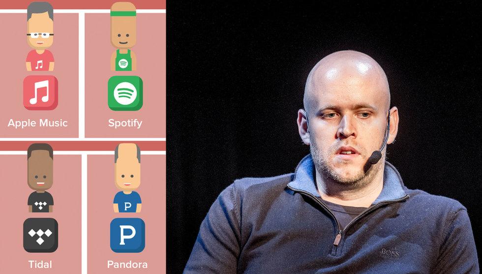Stort test av musiktjänsterna – är Spotify bättre än Apple Music?