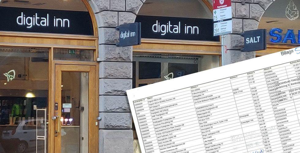 Konkurs i Digital Inn – här är de största förlorarna