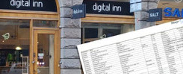 Nu talar allt för konkurs i Digital Inn – här är de största förlorarna