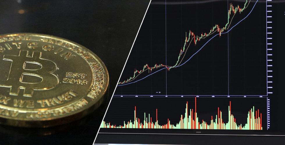 Bitcoin klättrar över 4 000 dollar