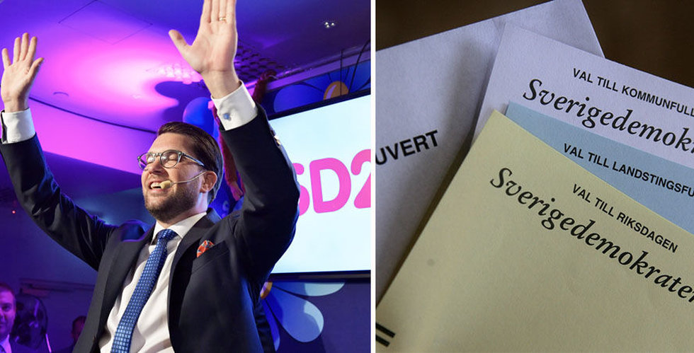 Digitala mätinstitut felbedömde Sverigedemokraterna kraftigt